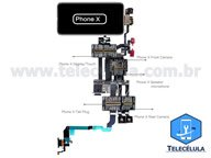 FLEX CABLE DE TESTE IBRIDGE QIANLI PARA APPLE IPHONE X COMPLETO TELECÉLULA OFICIAL RESSELER