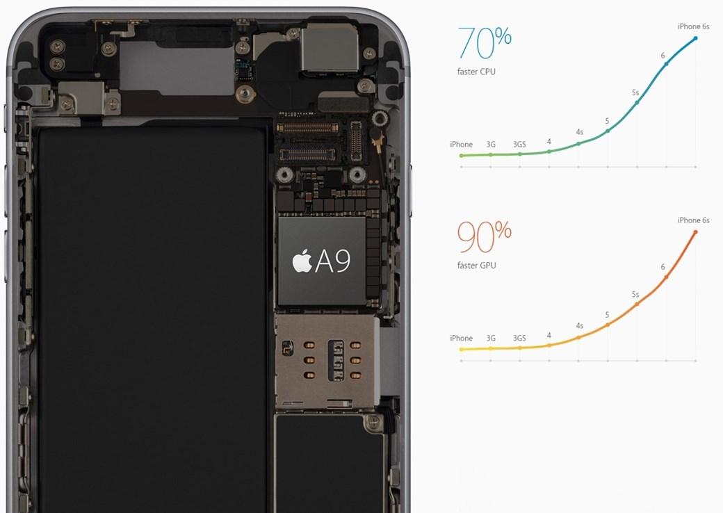 iphone6s3